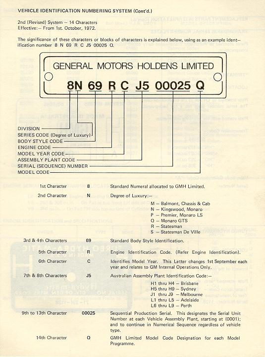 HQ ID Plates - HQ Monaro Coupe Reference Site