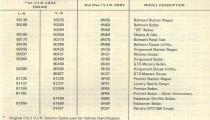<h5>Vehicle Model Numbers</h5>